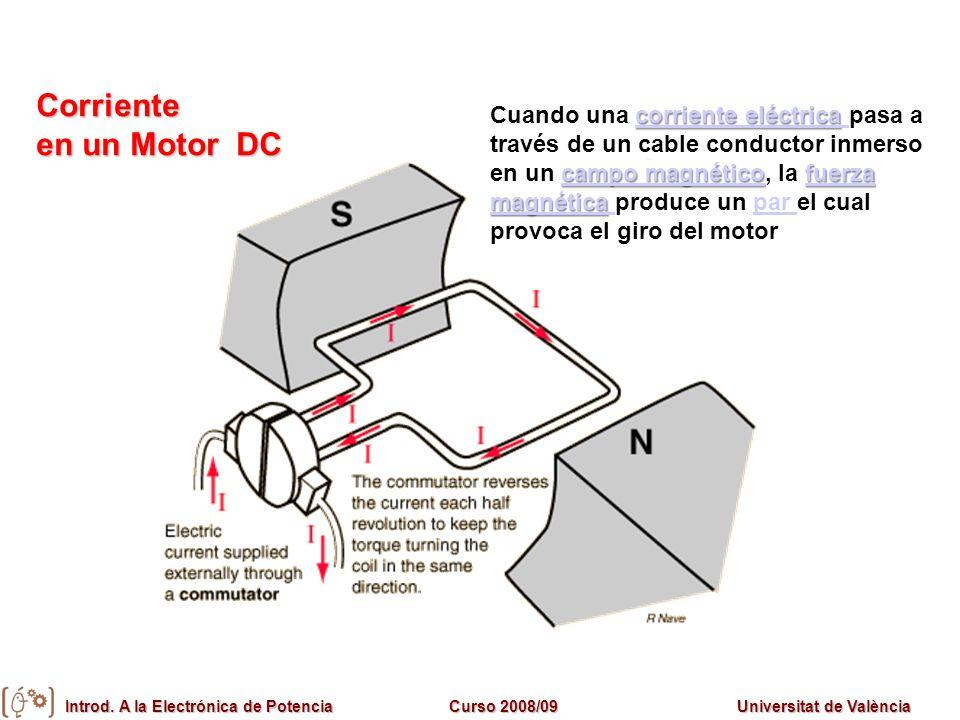 Introd. A la Electrónica de PotenciaCurso 2008/09Universitat de València Corriente en un Motor DC corriente eléctrica campo magnéticocorriente eléctri