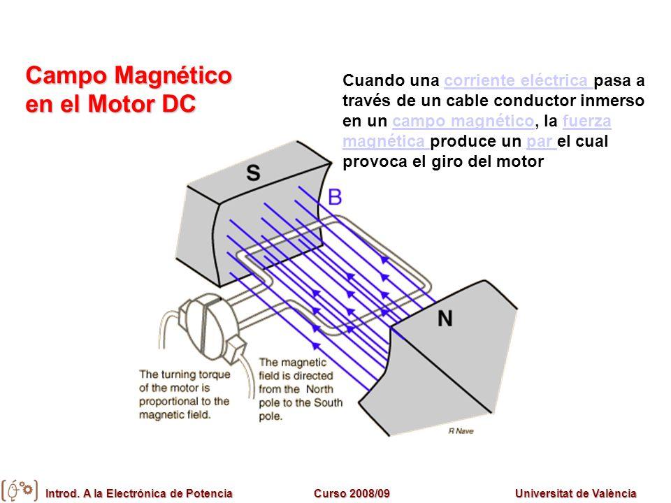 Introd. A la Electrónica de PotenciaCurso 2008/09Universitat de València Campo Magnético en el Motor DC Cuando una corriente eléctrica pasa a través d