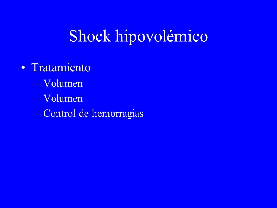 Shock hipovolémico Tratamiento –Volumen –Control de hemorragias