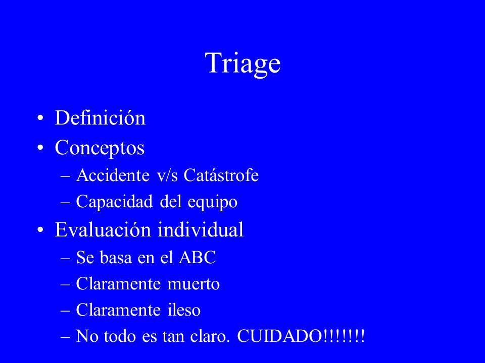 Triage Definición Conceptos –Accidente v/s Catástrofe –Capacidad del equipo Evaluación individual –Se basa en el ABC –Claramente muerto –Claramente il