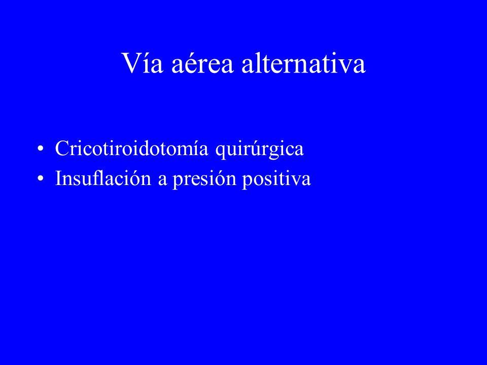 Vía aérea alternativa Cricotiroidotomía quirúrgica Insuflación a presión positiva