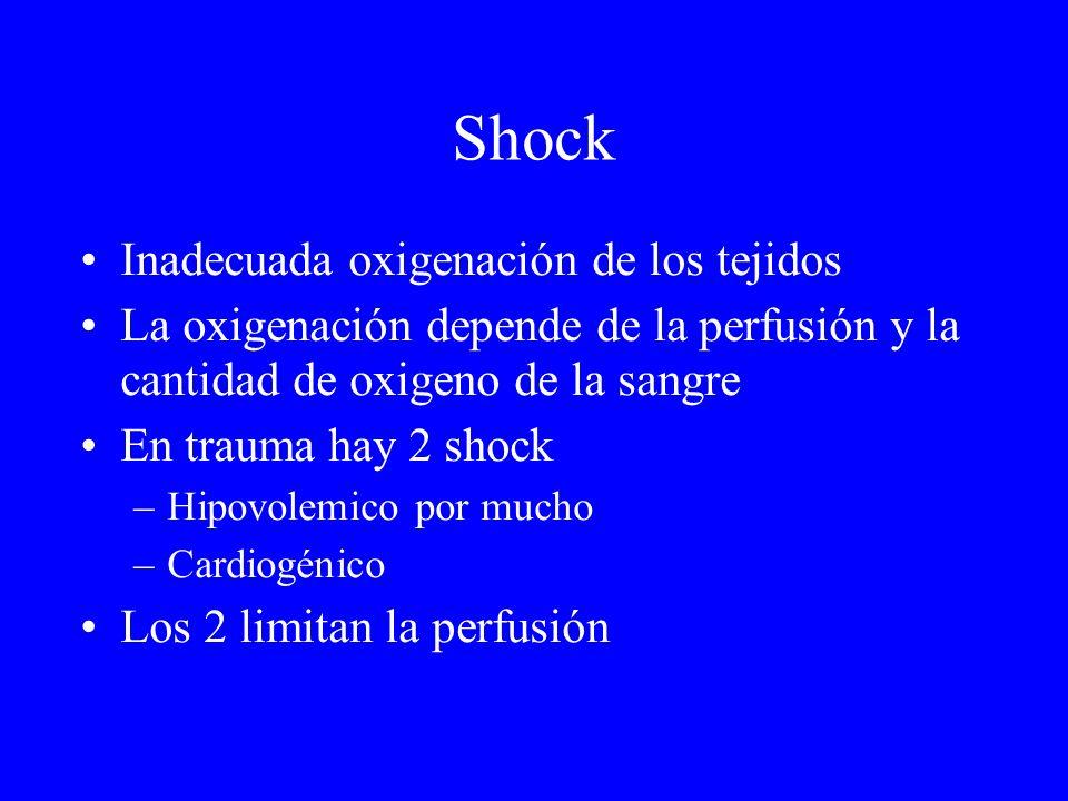 Shock Inadecuada oxigenación de los tejidos La oxigenación depende de la perfusión y la cantidad de oxigeno de la sangre En trauma hay 2 shock –Hipovo