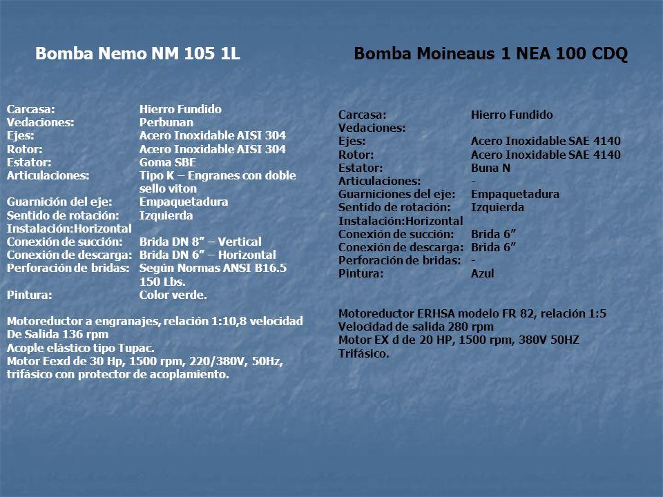 Bomba Nemo NM 105 1LBomba Moineaus 1 NEA 100 CDQ Carcasa:Hierro Fundido Vedaciones:Perbunan Ejes:Acero Inoxidable AISI 304 Rotor:Acero Inoxidable AISI