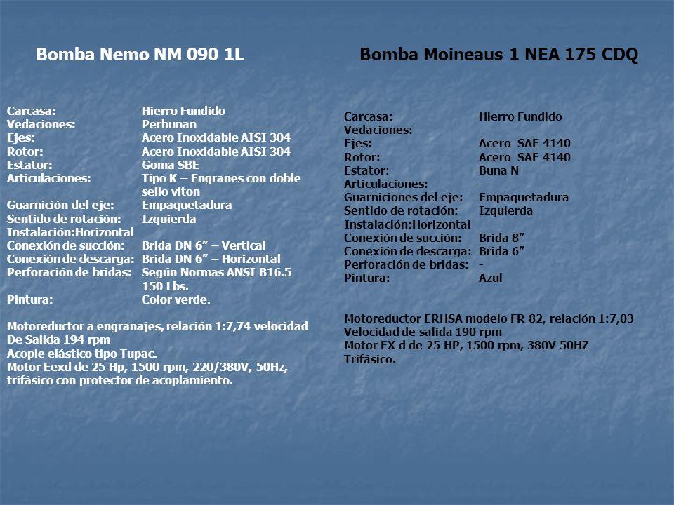 Bomba Nemo NM 090 1LBomba Moineaus 1 NEA 175 CDQ Carcasa:Hierro Fundido Vedaciones:Perbunan Ejes:Acero Inoxidable AISI 304 Rotor:Acero Inoxidable AISI