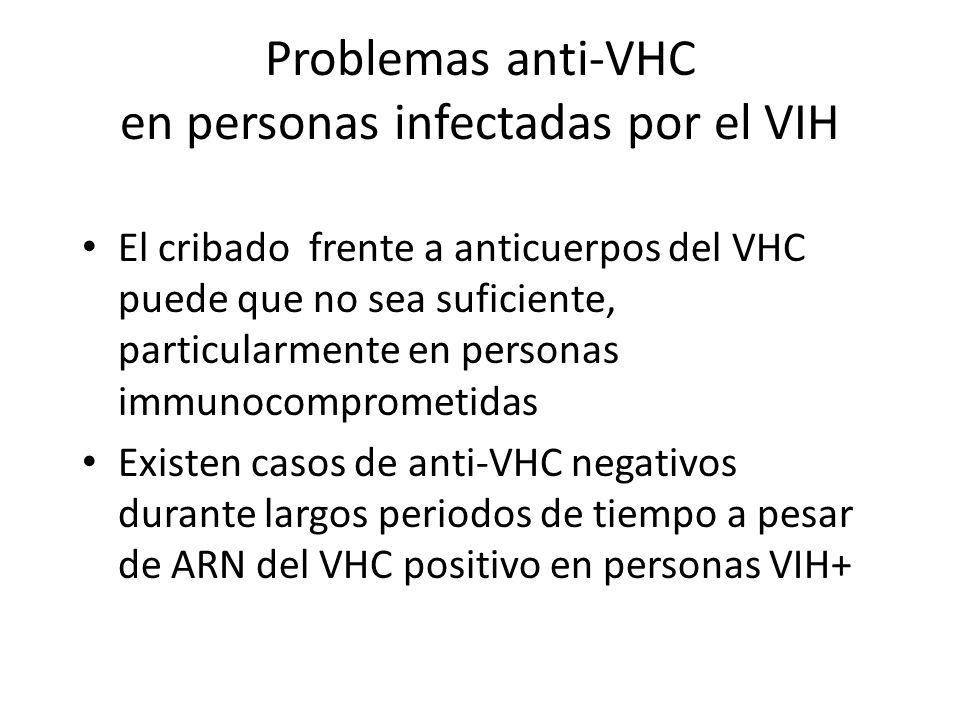 Problemas anti-VHC en personas infectadas por el VIH El cribado frente a anticuerpos del VHC puede que no sea suficiente, particularmente en personas