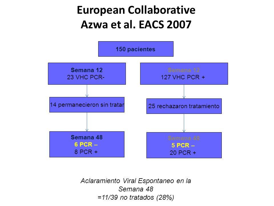 European Collaborative Azwa et al. EACS 2007 Semana 12 127 VHC PCR + 25 rechazaron tratamiento Semana 48 5 PCR – 20 PCR + Aclaramiento Viral Espontane