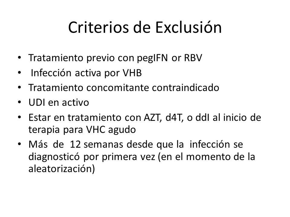 Criterios de Exclusión Tratamiento previo con pegIFN or RBV Infección activa por VHB Tratamiento concomitante contraindicado UDI en activo Estar en tr