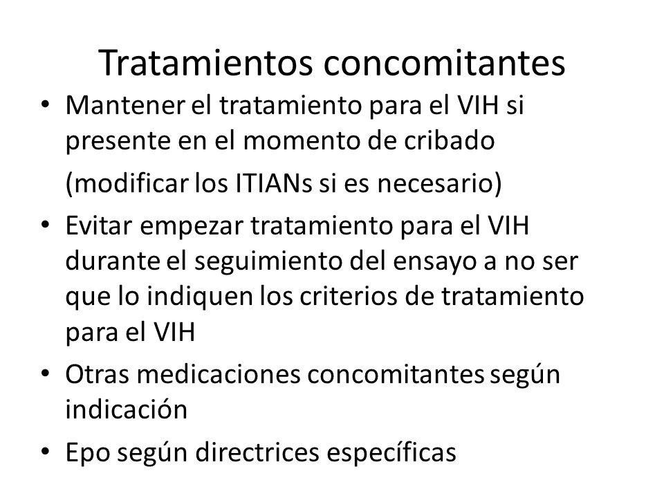 Tratamientos concomitantes Mantener el tratamiento para el VIH si presente en el momento de cribado (modificar los ITIANs si es necesario) Evitar empe