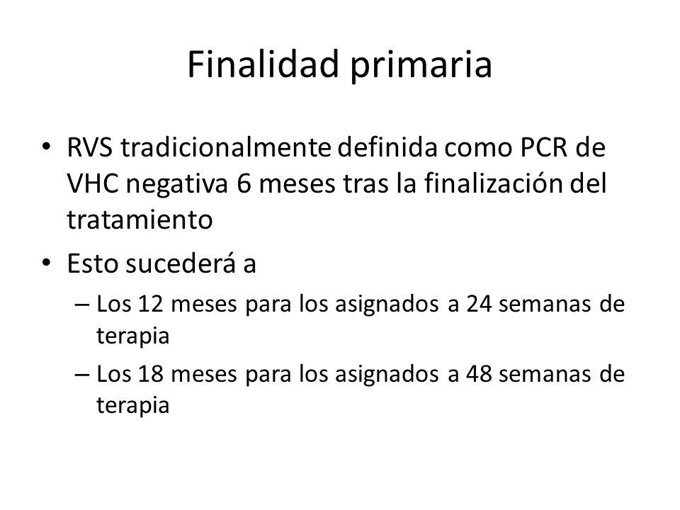 Finalidad primaria RVS tradicionalmente definida como PCR de VHC negativa 6 meses tras la finalización del tratamiento Esto sucederá a – Los 12 meses