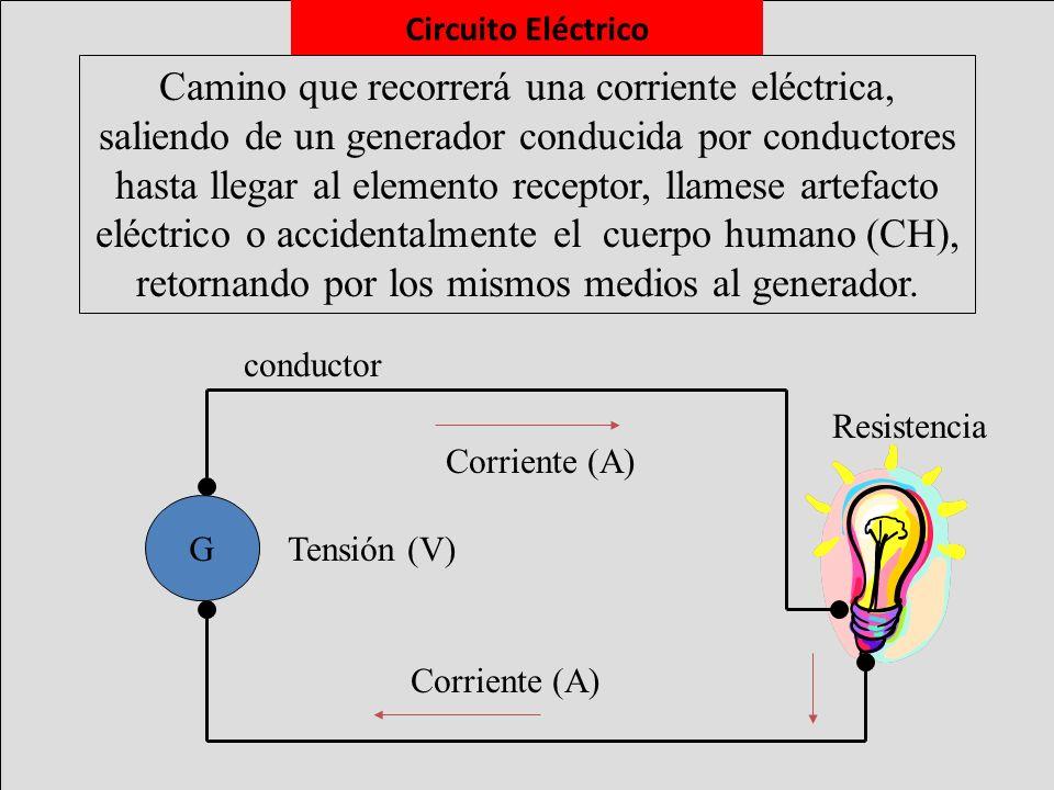 Circuito Eléctrico Camino que recorrerá una corriente eléctrica, saliendo de un generador conducida por conductores hasta llegar al elemento receptor,