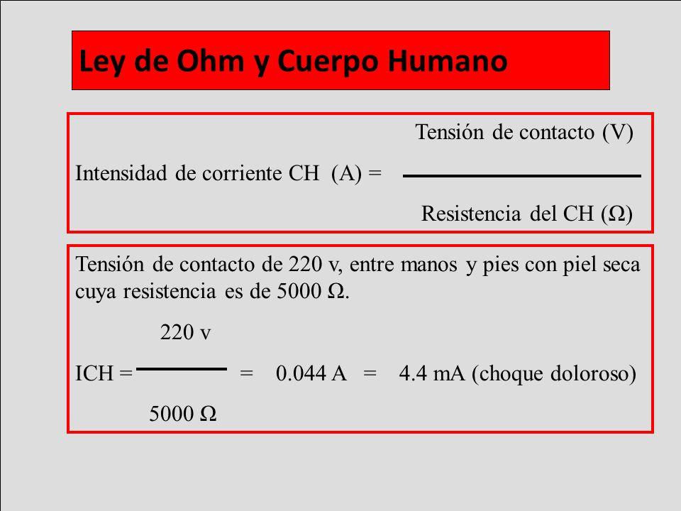 Ley de Ohm y Cuerpo Humano Tensión de contacto (V) Intensidad de corriente CH (A) = Resistencia del CH (Ω) Tensión de contacto de 220 v, entre manos y