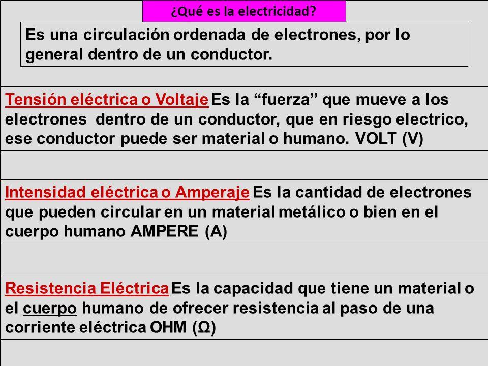 ¿Qué es la electricidad? Es una circulación ordenada de electrones, por lo general dentro de un conductor. Tensión eléctrica o Voltaje Es la fuerza qu