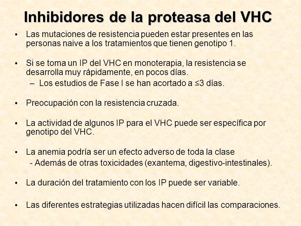 Inhibidores de la proteasa del VHC Las mutaciones de resistencia pueden estar presentes en las personas naive a los tratamientos que tienen genotipo 1