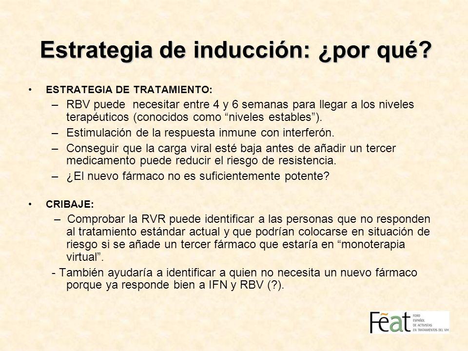 Estrategia de inducción: ¿por qué? ESTRATEGIA DE TRATAMIENTO: –RBV puede necesitar entre 4 y 6 semanas para llegar a los niveles terapéuticos (conocid