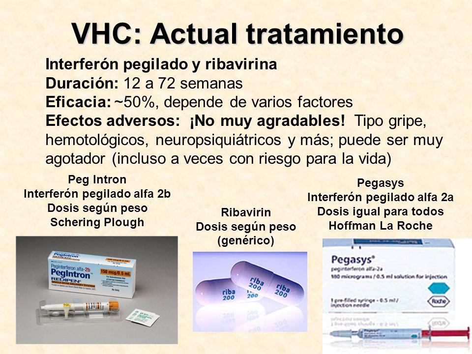 VHC: Actual tratamiento Peg Intron Interferón pegilado alfa 2b Dosis según peso Schering Plough Pegasys Interferón pegilado alfa 2a Dosis igual para t