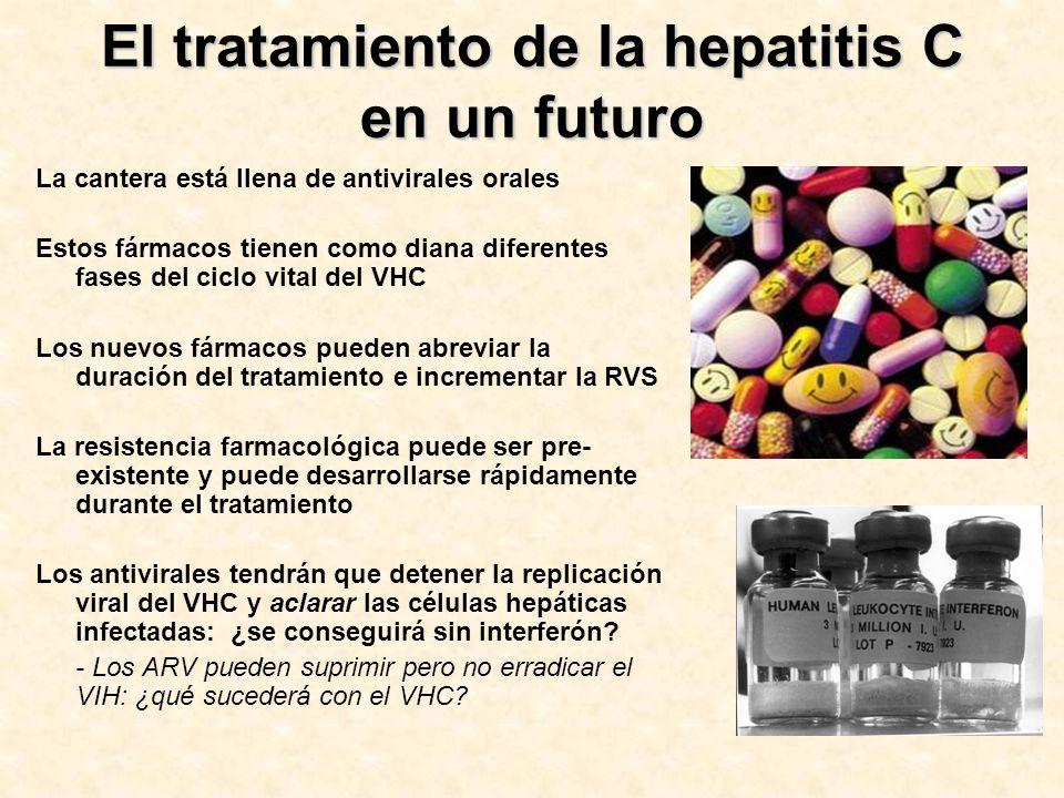 El tratamiento de la hepatitis C en un futuro La cantera está llena de antivirales orales Estos fármacos tienen como diana diferentes fases del ciclo