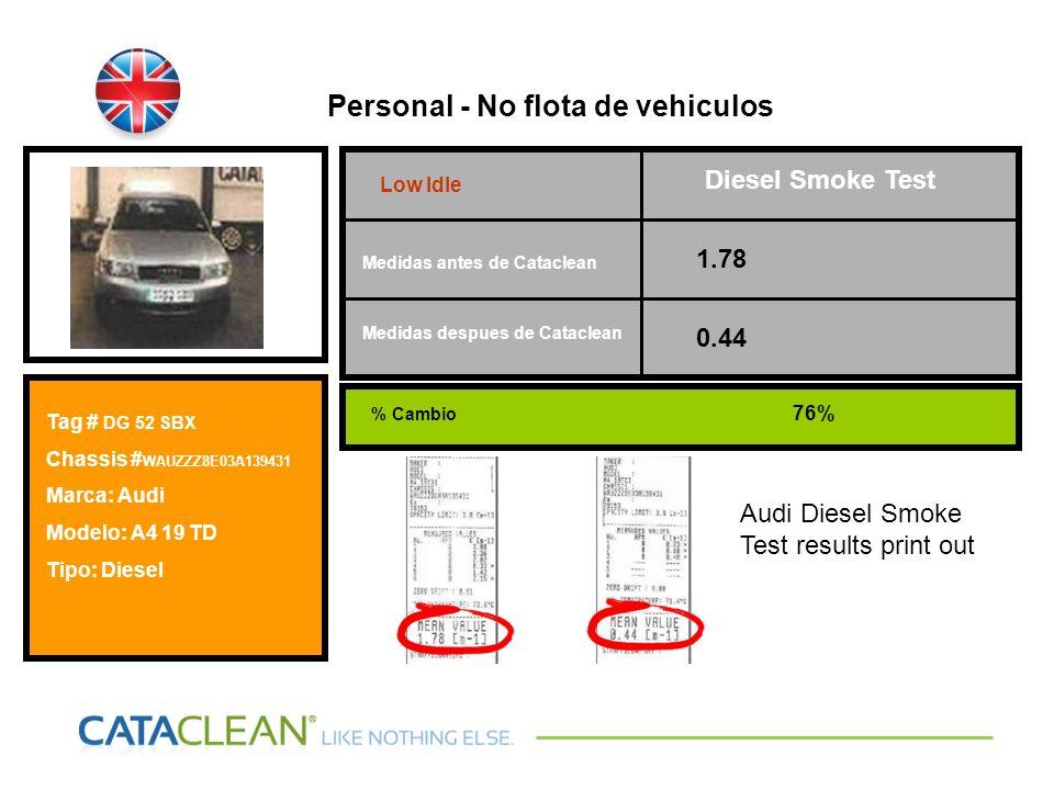Personal - No flota de vehiculos Tag # DG 52 SBX Chassis # WAUZZZ8E03A139431 Marca: Audi Modelo: A4 19 TD Tipo: Diesel Medidas antes de Cataclean Medi