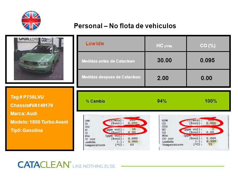 Personal – No flota de vehiculos Tag # P758LVU Chassis#VA149179 Marca: Audi Modelo: 1800 Turbo Avant Tip0: Gasolina Medidas antes de Cataclean Medidas