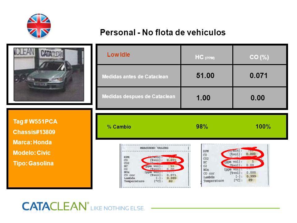 Personal - No flota de vehiculos Tag # W551PCA Chassis#13809 Marca: Honda Modelo: Civic Tipo: Gasolina Medidas antes de Cataclean Medidas despues de C