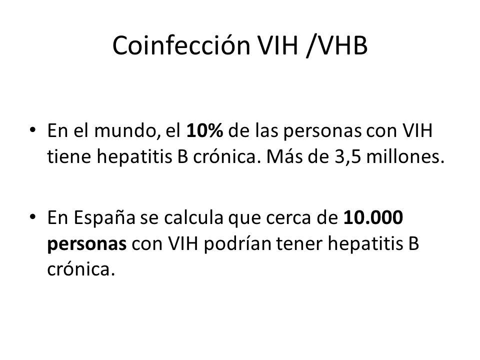 Coinfección VIH /VHB En el mundo, el 10% de las personas con VIH tiene hepatitis B crónica. Más de 3,5 millones. En España se calcula que cerca de 10.