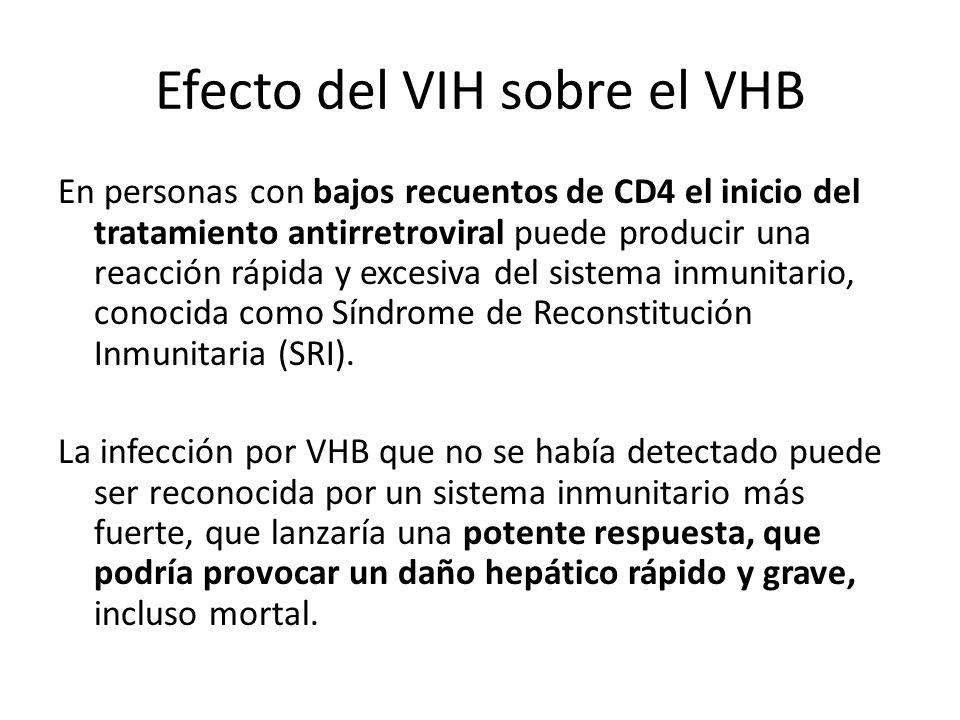 Efecto del VIH sobre el VHB En personas con bajos recuentos de CD4 el inicio del tratamiento antirretroviral puede producir una reacción rápida y exce