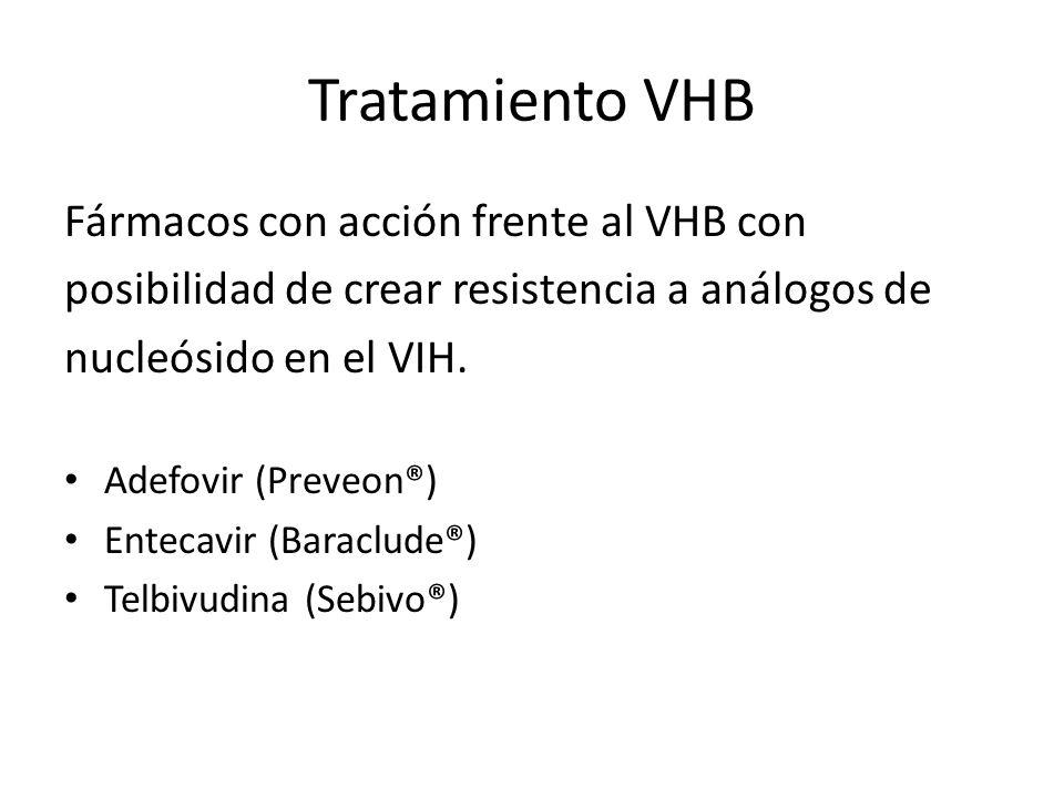 Tratamiento VHB Fármacos con acción frente al VHB con posibilidad de crear resistencia a análogos de nucleósido en el VIH. Adefovir (Preveon®) Entecav