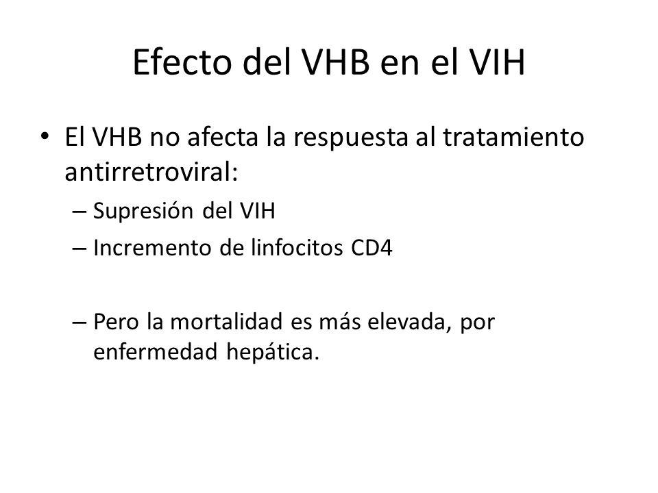 Efecto del VHB en el VIH El VHB no afecta la respuesta al tratamiento antirretroviral: – Supresión del VIH – Incremento de linfocitos CD4 – Pero la mo