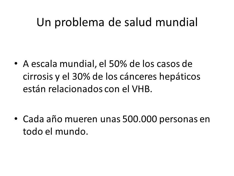 Un problema de salud mundial A escala mundial, el 50% de los casos de cirrosis y el 30% de los cánceres hepáticos están relacionados con el VHB. Cada