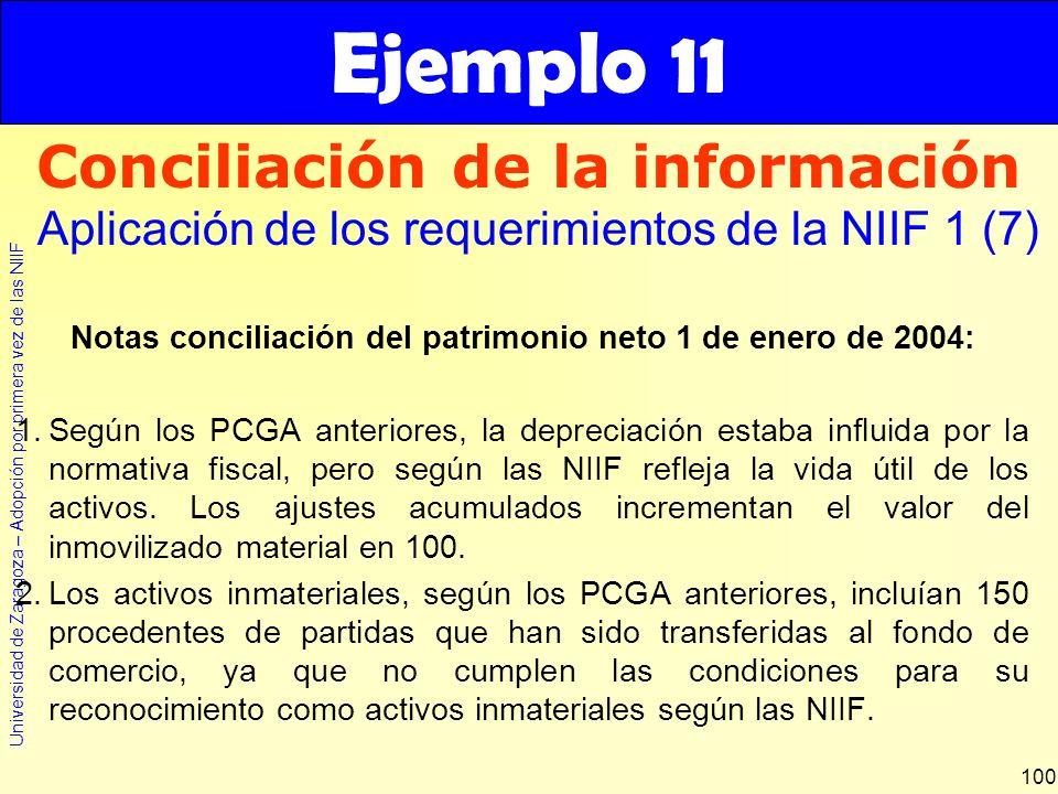 Universidad de Zaragoza – Adopción por primera vez de las NIIF 100 Notas conciliación del patrimonio neto 1 de enero de 2004: 1.Según los PCGA anterio