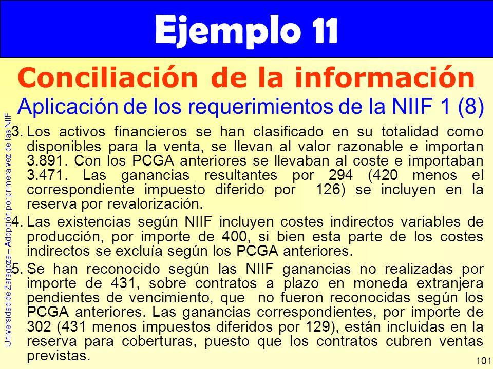 Universidad de Zaragoza – Adopción por primera vez de las NIIF 101 3.Los activos financieros se han clasificado en su totalidad como disponibles para
