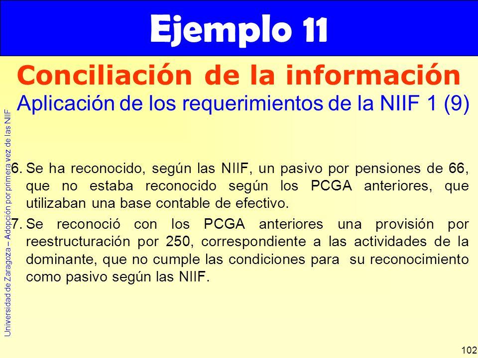 Universidad de Zaragoza – Adopción por primera vez de las NIIF 102 6.Se ha reconocido, según las NIIF, un pasivo por pensiones de 66, que no estaba re