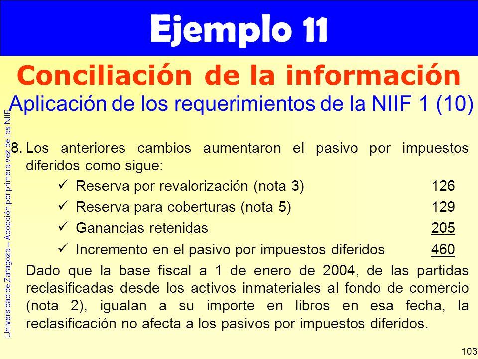 Universidad de Zaragoza – Adopción por primera vez de las NIIF 103 8.Los anteriores cambios aumentaron el pasivo por impuestos diferidos como sigue: R