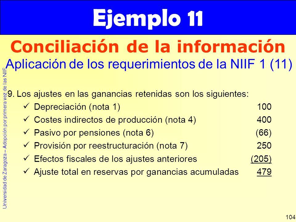 Universidad de Zaragoza – Adopción por primera vez de las NIIF 104 9.Los ajustes en las ganancias retenidas son los siguientes: Depreciación (nota 1)1