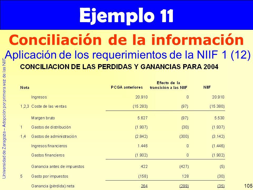 Universidad de Zaragoza – Adopción por primera vez de las NIIF 105 Conciliación de la información Ejemplo 11 Aplicación de los requerimientos de la NI
