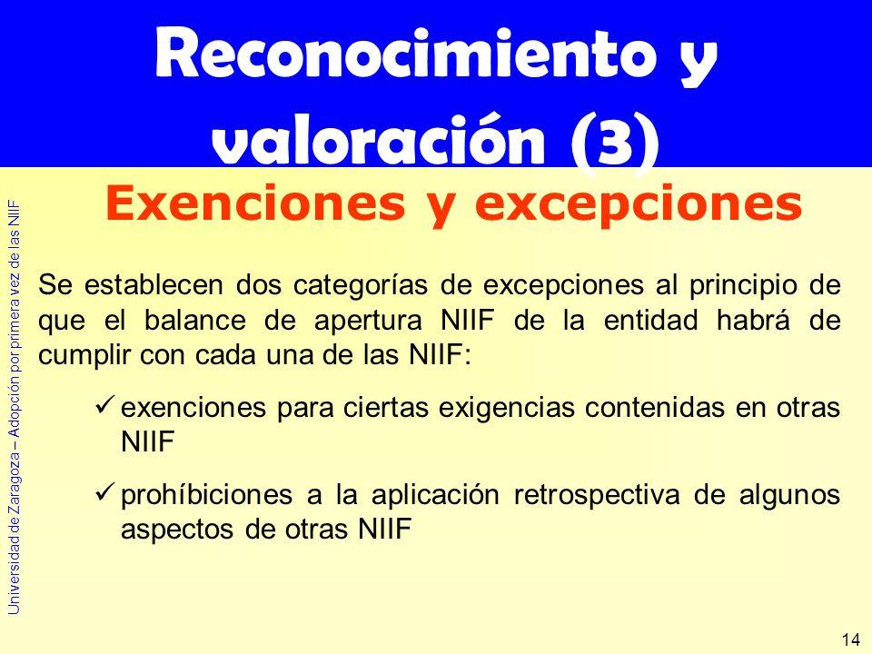Universidad de Zaragoza – Adopción por primera vez de las NIIF 14 Se establecen dos categorías de excepciones al principio de que el balance de apertu