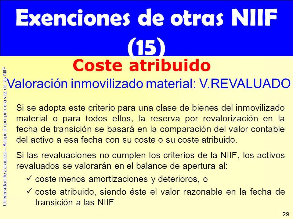 Universidad de Zaragoza – Adopción por primera vez de las NIIF 29 Si se adopta este criterio para una clase de bienes del inmovilizado material o para