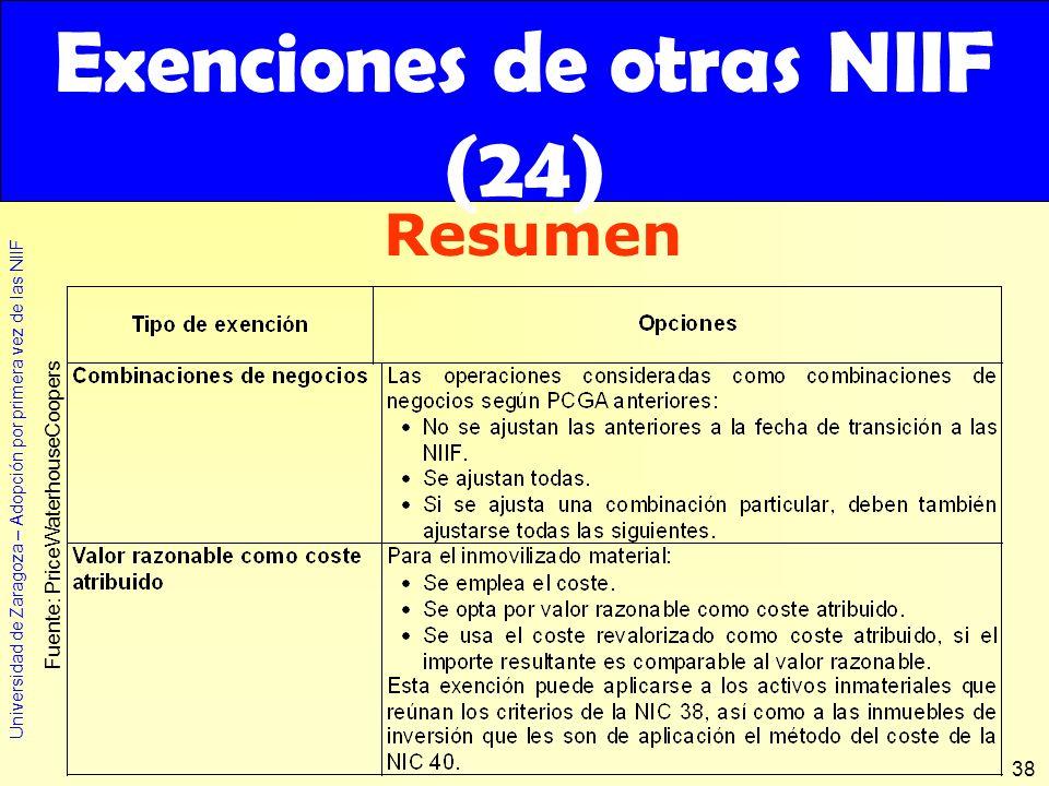 Universidad de Zaragoza – Adopción por primera vez de las NIIF 38 Exenciones de otras NIIF (24) Resumen Fuente: PriceWaterhouseCoopers