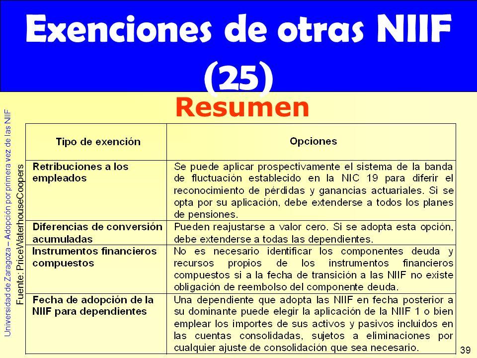 Universidad de Zaragoza – Adopción por primera vez de las NIIF 39 Exenciones de otras NIIF (25) Resumen Fuente: PriceWaterhouseCoopers