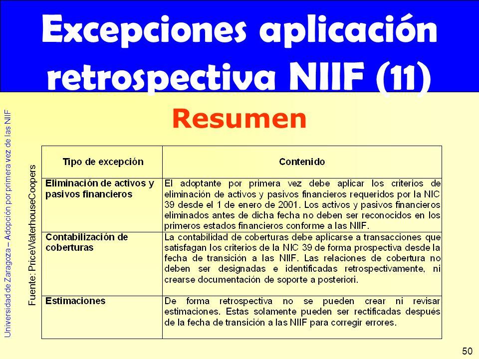 Universidad de Zaragoza – Adopción por primera vez de las NIIF 50 Excepciones aplicación retrospectiva NIIF (11) Resumen Fuente: PriceWaterhouseCooper
