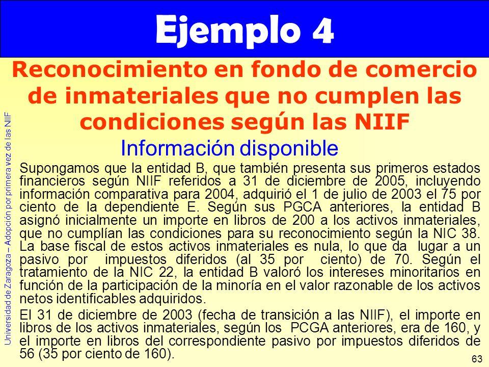 Universidad de Zaragoza – Adopción por primera vez de las NIIF 63 Supongamos que la entidad B, que también presenta sus primeros estados financieros s