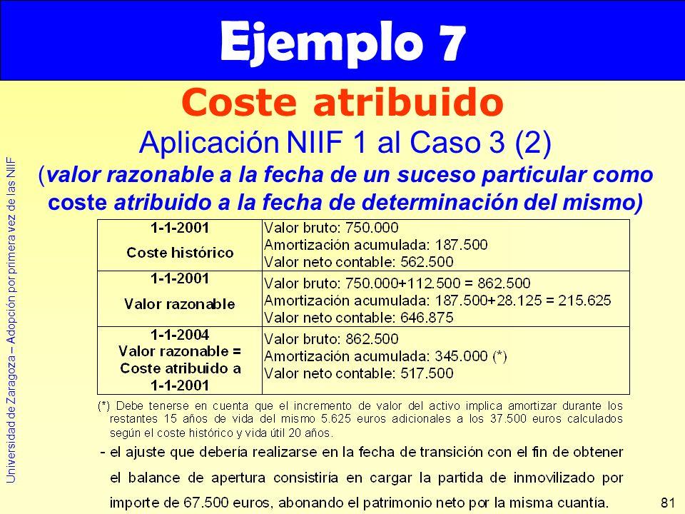 Universidad de Zaragoza – Adopción por primera vez de las NIIF 81 Coste atribuido Ejemplo 7 Aplicación NIIF 1 al Caso 3 (2) (valor razonable a la fech