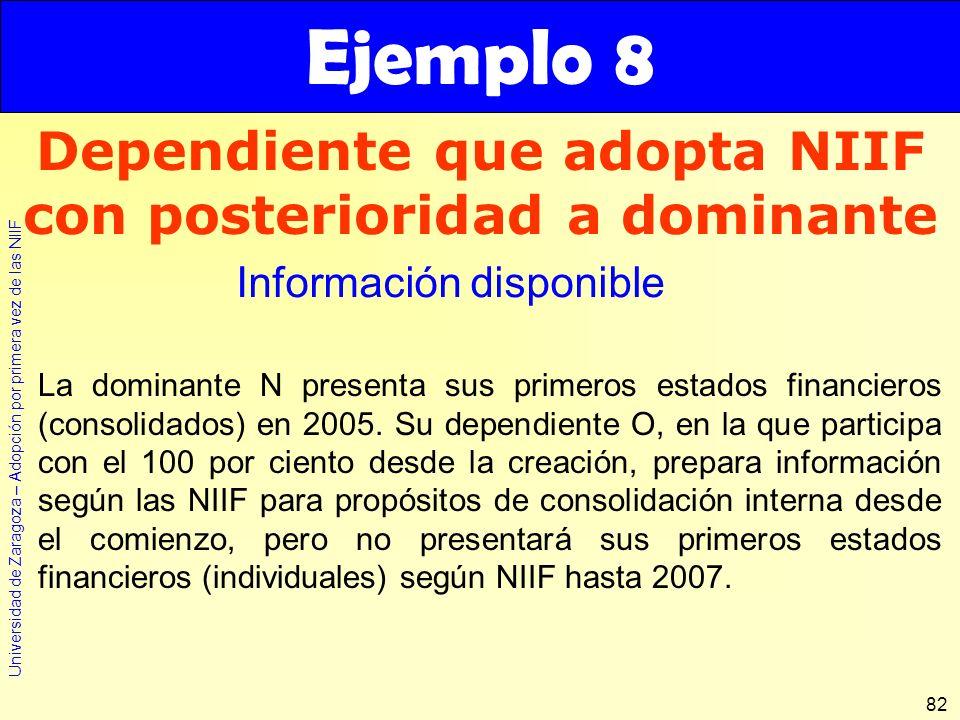 Universidad de Zaragoza – Adopción por primera vez de las NIIF 82 La dominante N presenta sus primeros estados financieros (consolidados) en 2005. Su