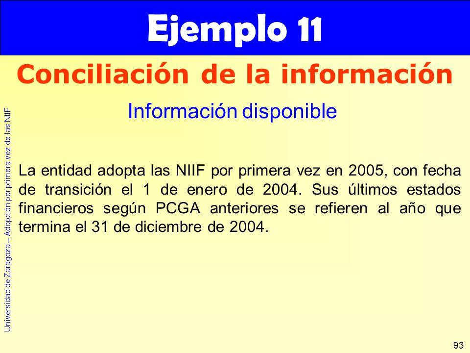 Universidad de Zaragoza – Adopción por primera vez de las NIIF 93 La entidad adopta las NIIF por primera vez en 2005, con fecha de transición el 1 de