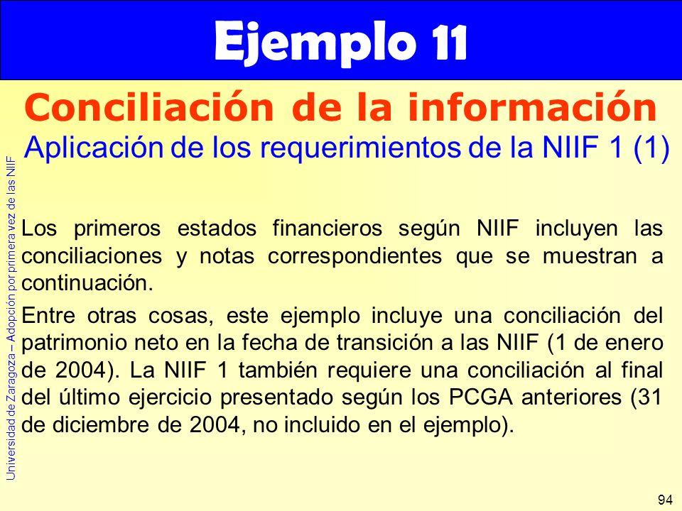 Universidad de Zaragoza – Adopción por primera vez de las NIIF 94 Los primeros estados financieros según NIIF incluyen las conciliaciones y notas corr