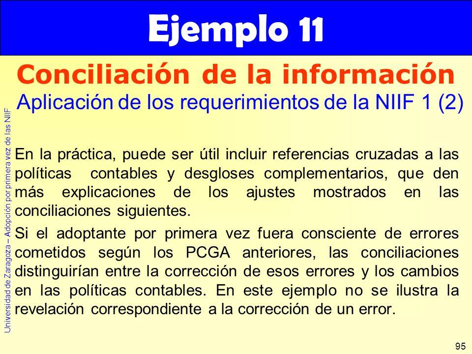 Universidad de Zaragoza – Adopción por primera vez de las NIIF 95 En la práctica, puede ser útil incluir referencias cruzadas a las políticas contable