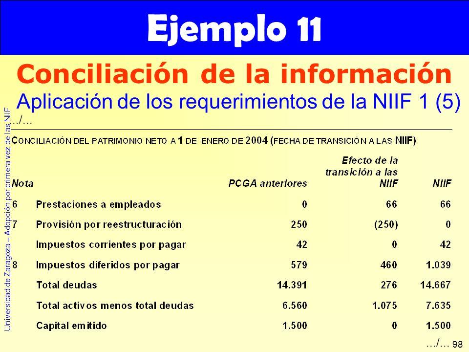 Universidad de Zaragoza – Adopción por primera vez de las NIIF 98 Conciliación de la información Ejemplo 11 Aplicación de los requerimientos de la NII