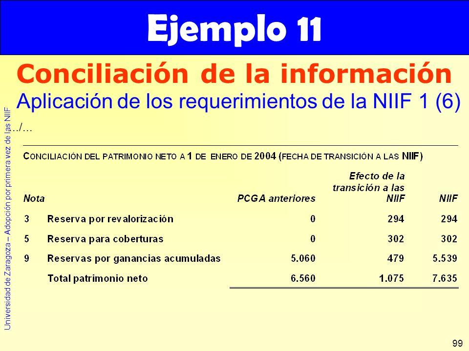 Universidad de Zaragoza – Adopción por primera vez de las NIIF 99.../... Conciliación de la información Ejemplo 11 Aplicación de los requerimientos de