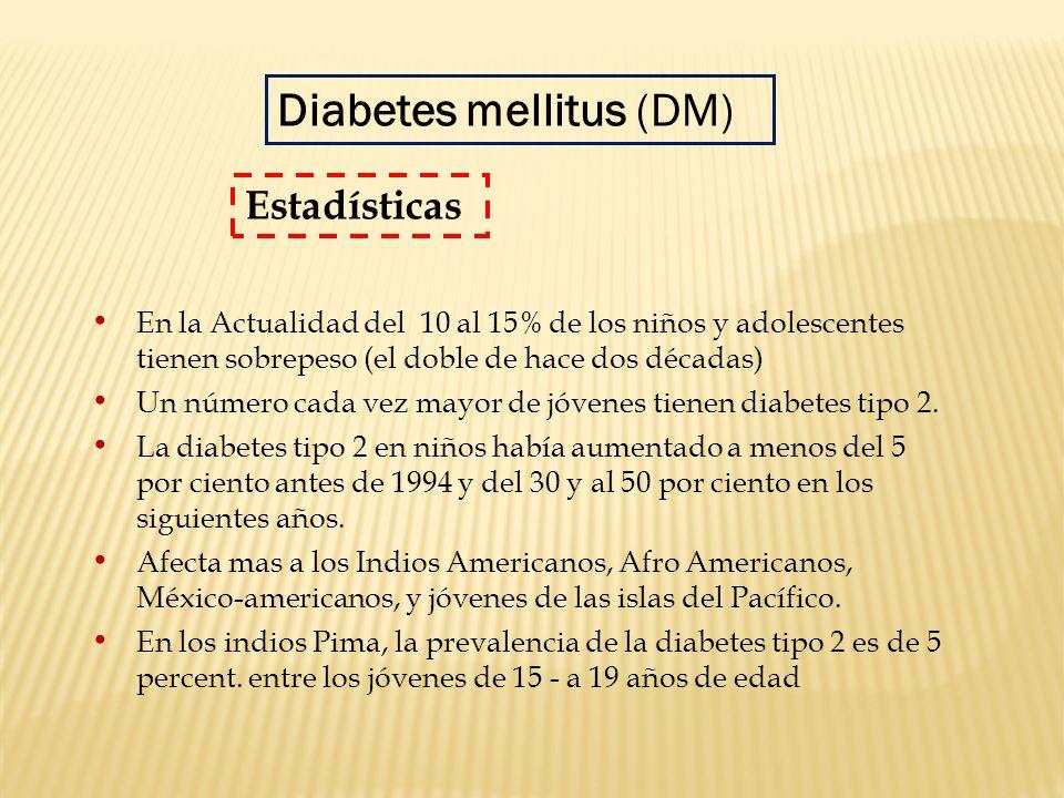 Diabetes mellitus (DM) En la Actualidad del 10 al 15% de los niños y adolescentes tienen sobrepeso (el doble de hace dos décadas) Un número cada vez m