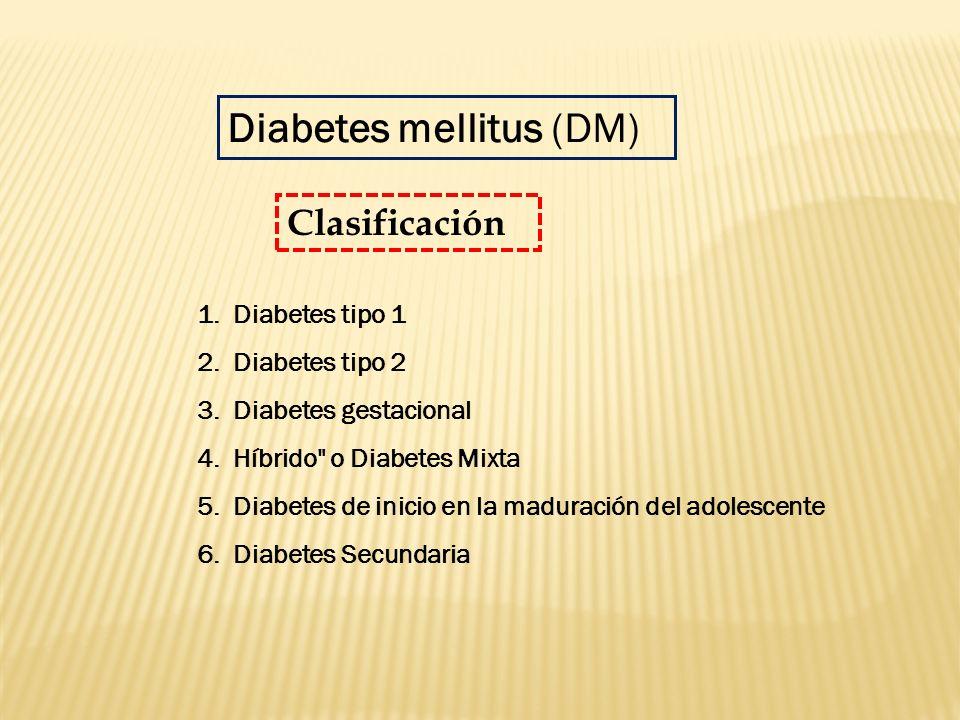Diabetes mellitus (DM) 1.Diabetes tipo 1 2.Diabetes tipo 2 3.Diabetes gestacional 4.Híbrido