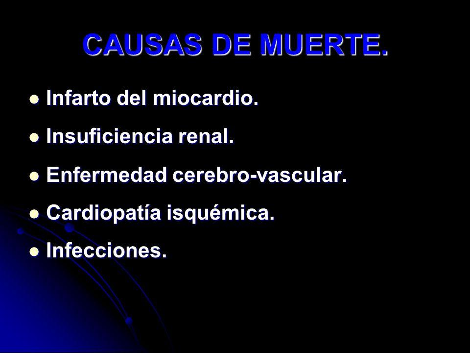 CAUSAS DE MUERTE. Infarto del miocardio. Infarto del miocardio. Insuficiencia renal. Insuficiencia renal. Enfermedad cerebro-vascular. Enfermedad cere